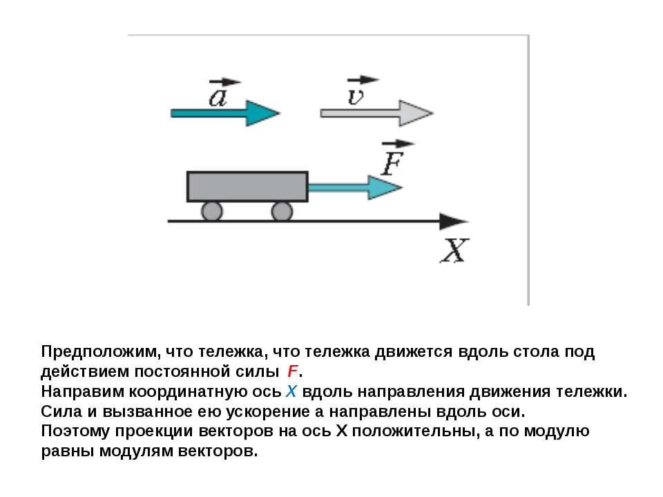 Предположим, что тележка, что тележка движется вдоль стола под действием пост...
