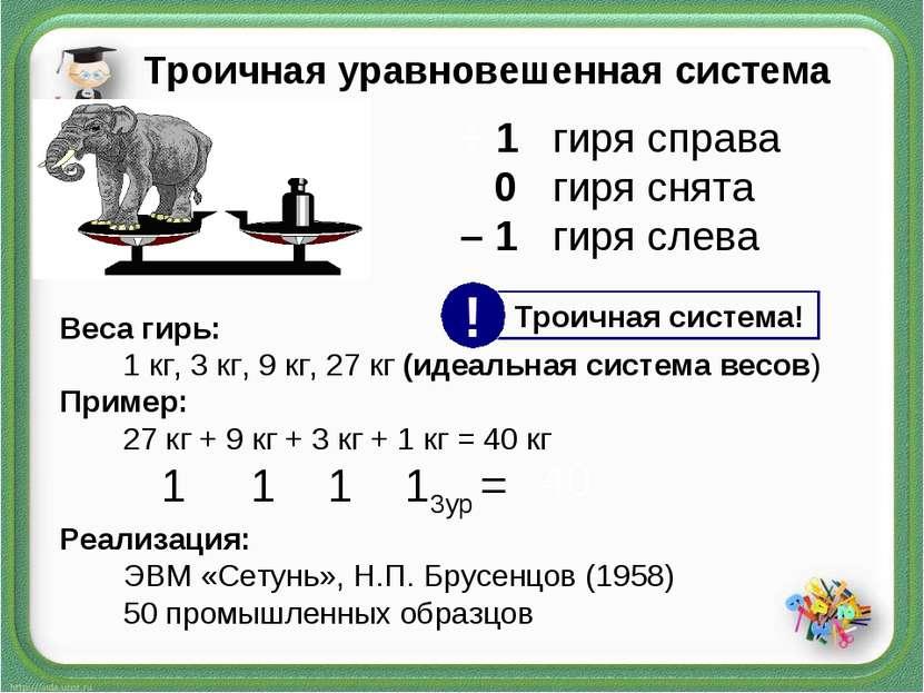Троичная уравновешенная система + 1 гиря справа 0 гиря снята – 1 гиря слева В...