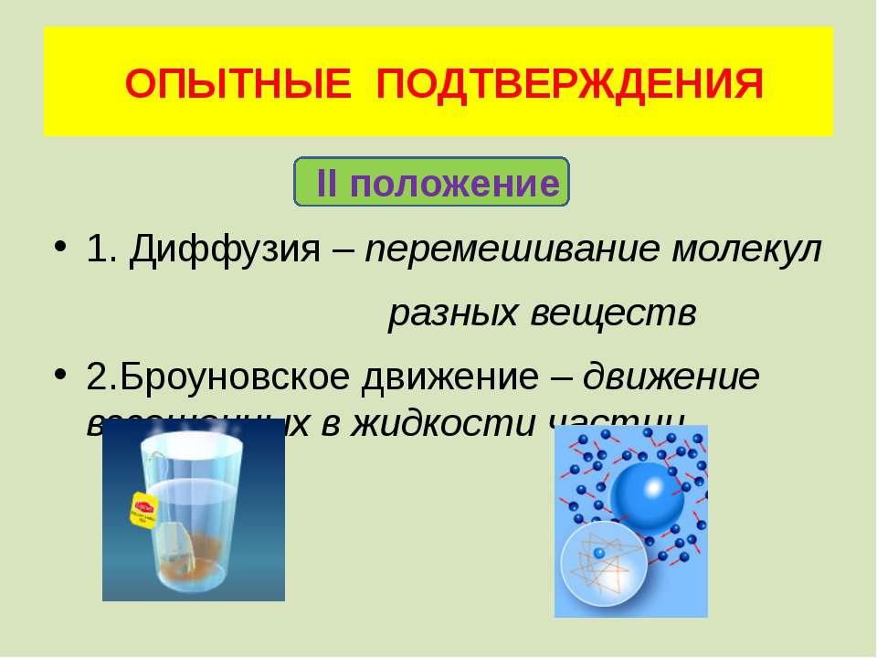 III положение Силы упругости Прилипание свинцовых цилиндров Смачивание Поверх...
