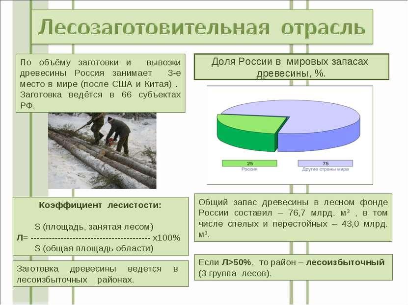 Доля России в мировых запасах древесины, %. Общий запас древесины в лесном фо...