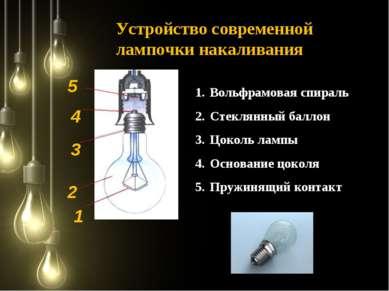 Вольфрамовая спираль Стеклянный баллон Цоколь лампы Основание цоколя Пружинящ...