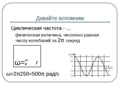 Давайте вспомним Циклическая частота - … физическая величина, численно равная...