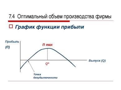 7.4 Оптимальный объем производства фирмы График функции прибыли Прибыль (П) В...