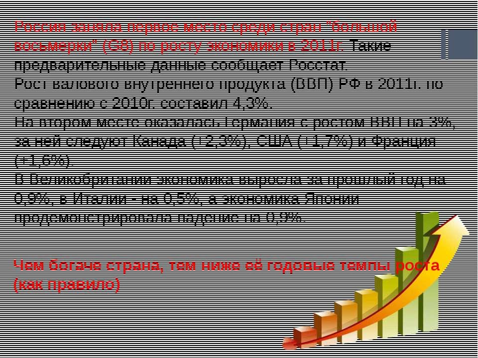 """Россия заняла первое место среди стран """"большой восьмерки"""" (G8) по росту экон..."""
