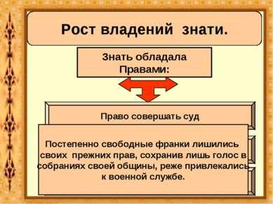 Рост владений знати. Знать обладала Правами: Право совершать суд Право сбора ...