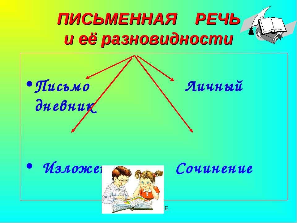 Агафонова Е.Е. ПИСЬМЕННАЯ РЕЧЬ и её разновидности Письмо Личный дневник Излож...