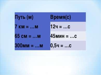 Путь (м) Время(с) 7 км = …м 12ч = …с 65 см = …м 45мин = …с 300мм = …м 0,5ч = …с