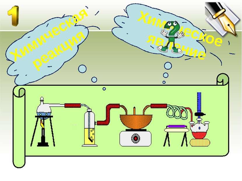 Химическая реакция Химическое явление