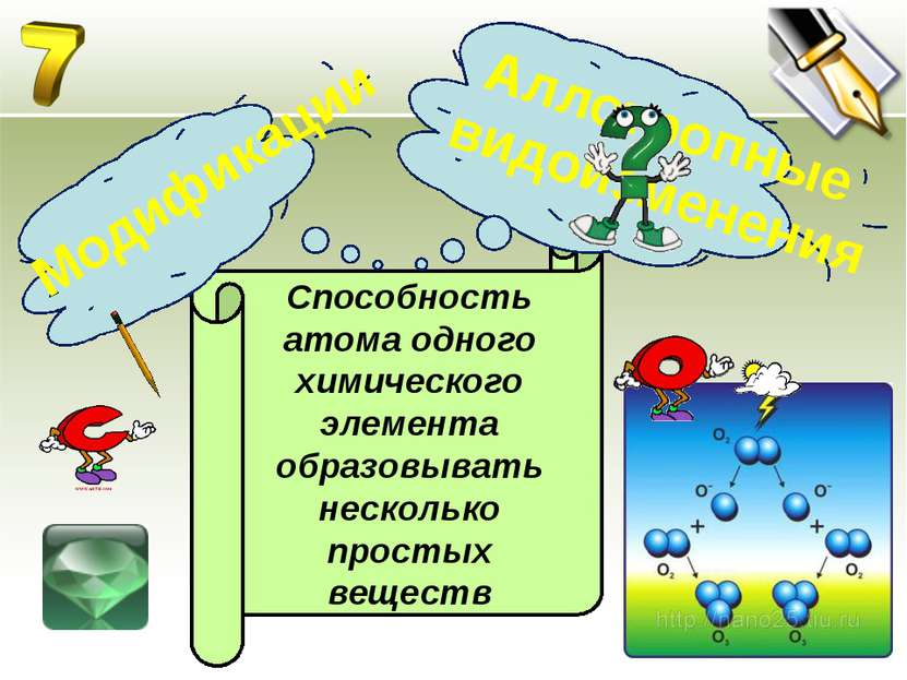 Способность атома одного химического элемента образовывать несколько простых ...