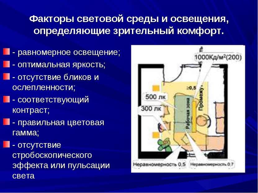 Факторы световой среды и освещения, определяющие зрительный комфорт. - равном...