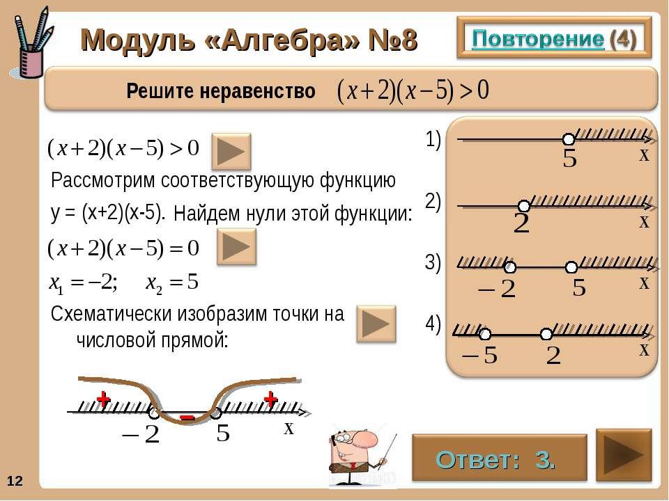 Модуль «Алгебра» №8 * . . . . Рассмотрим соответствующую функцию у = (х+2)(х-...