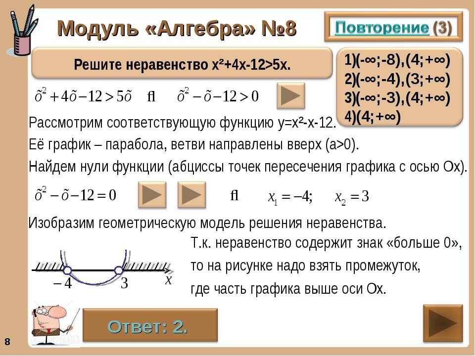 Модуль «Алгебра» №8 * Рассмотрим соответствующую функцию у=х²-х-12. Её график...