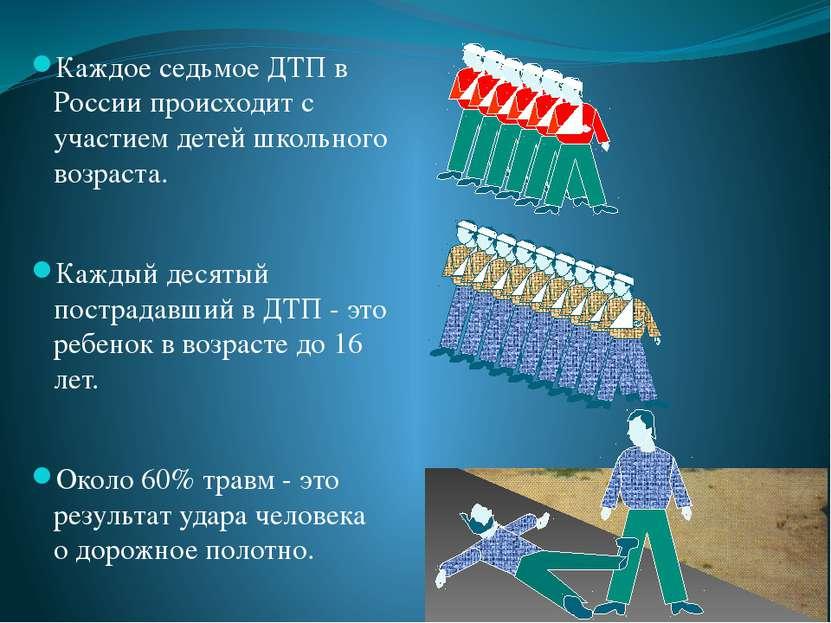 Каждое седьмое ДТП в России происходит с участием детей школьного возраста. К...