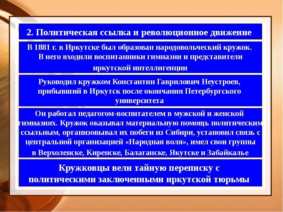 2. Политическая ссылка и революционное движение В 1881 г. в Иркутске был обра...