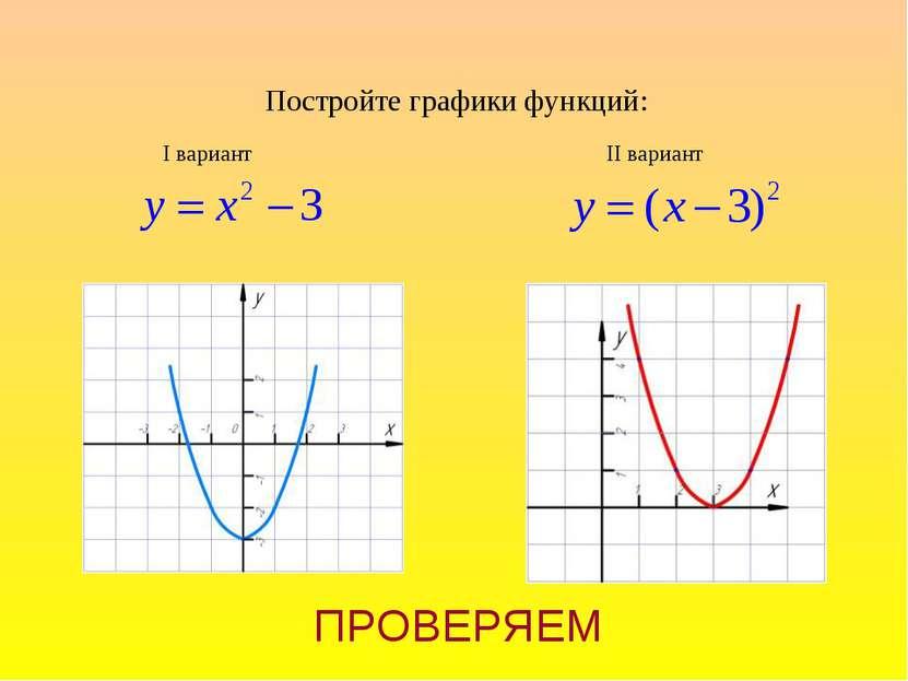 Постройте графики функций: I вариант II вариант ПРОВЕРЯЕМ