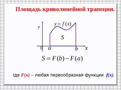 Площадь криволинейной трапеции. где F(x) – любая первообразная функции f(x). ...