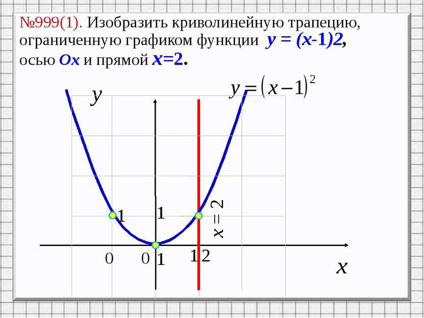 №999(1). Изобразить криволинейную трапецию, ограниченную графиком функции y =...