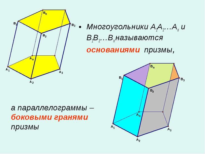 Многоугольники A1A2…An и B1B2…Bn называются основаниями призмы, а параллелогр...