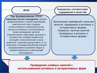 При формировании ОПОП образовательное учреждение: должно предусматривать в це...