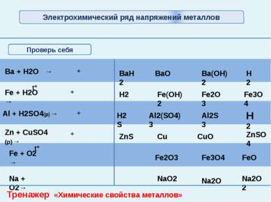 Вопросы: К можно получить электролизом Более сильным восстановителем, чем К б...