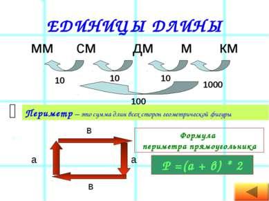 ЕДИНИЦЫ ДЛИНЫ мм см дм м км 10 10 10 1000 100 Периметр – это сумма длин всех ...