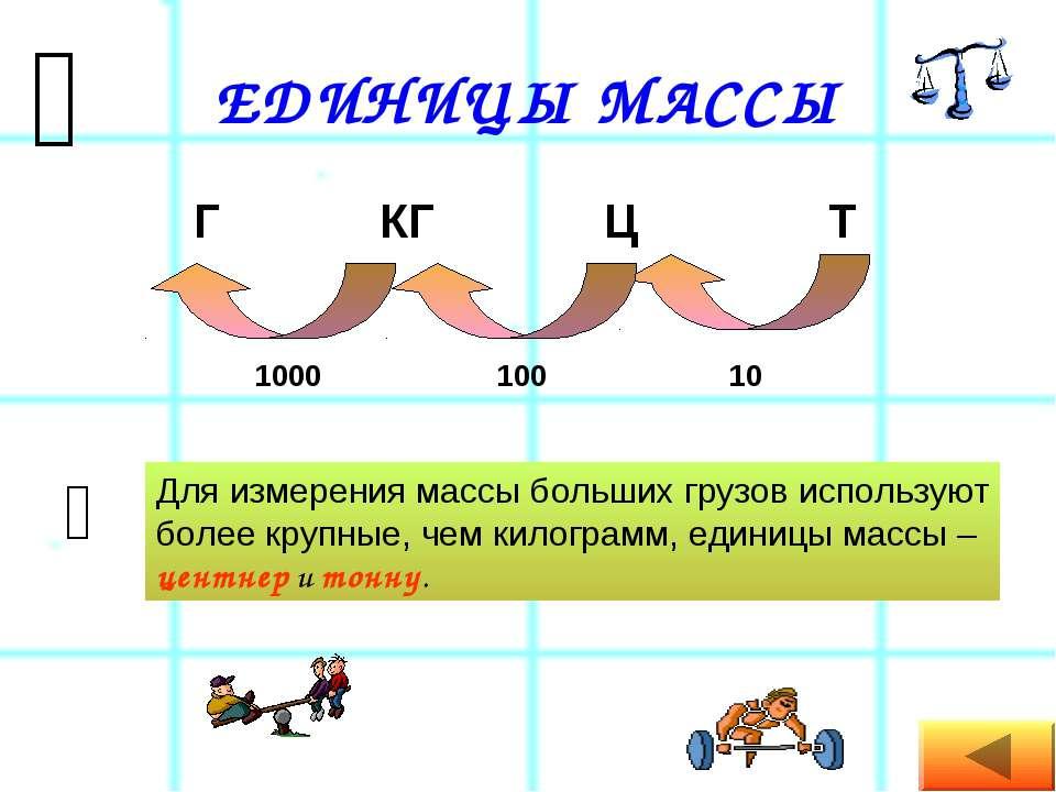 ЕДИНИЦЫ МАССЫ Г КГ Ц Т 1000 100 10 Для измерения массы больших грузов использ...