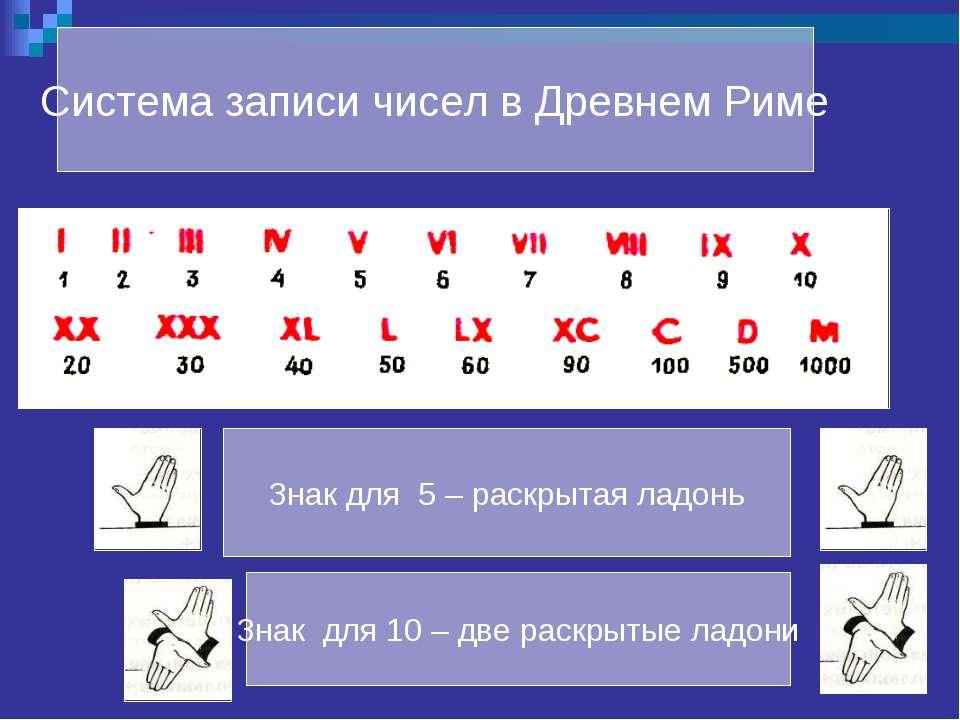 Система записи чисел в Древнем Риме Знак для 5 – раскрытая ладонь Знак для 10...