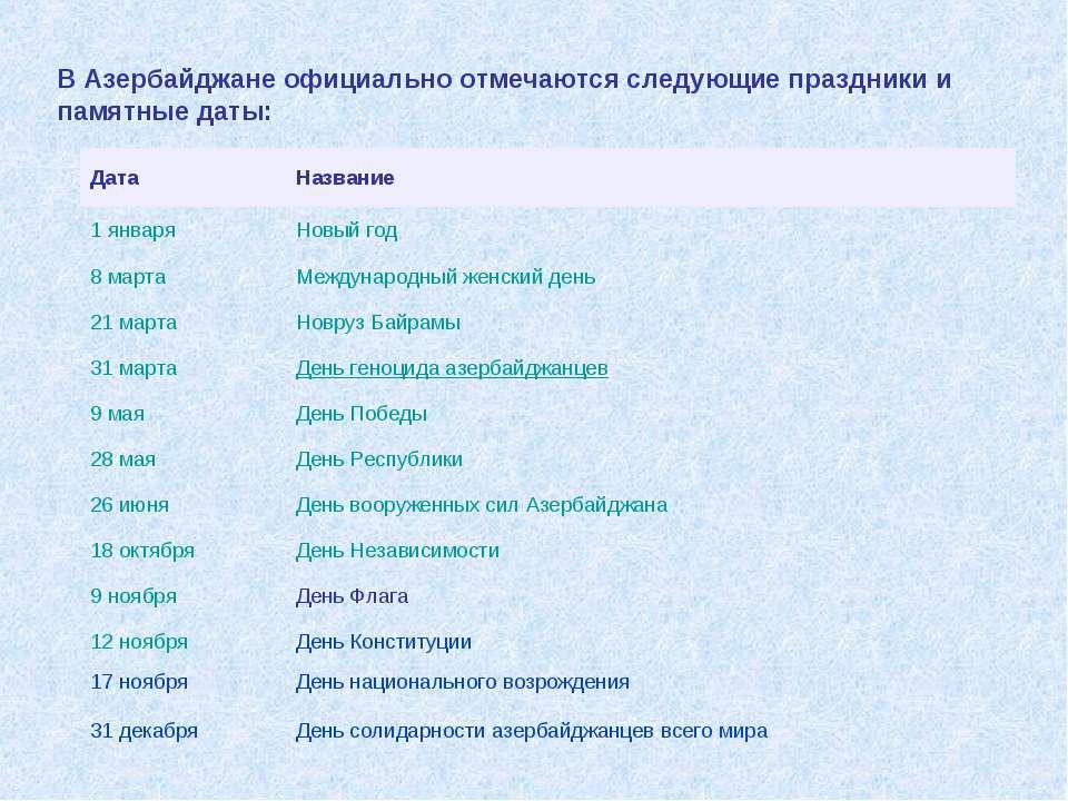В Азербайджане официально отмечаются следующие праздники и памятные даты: Дат...