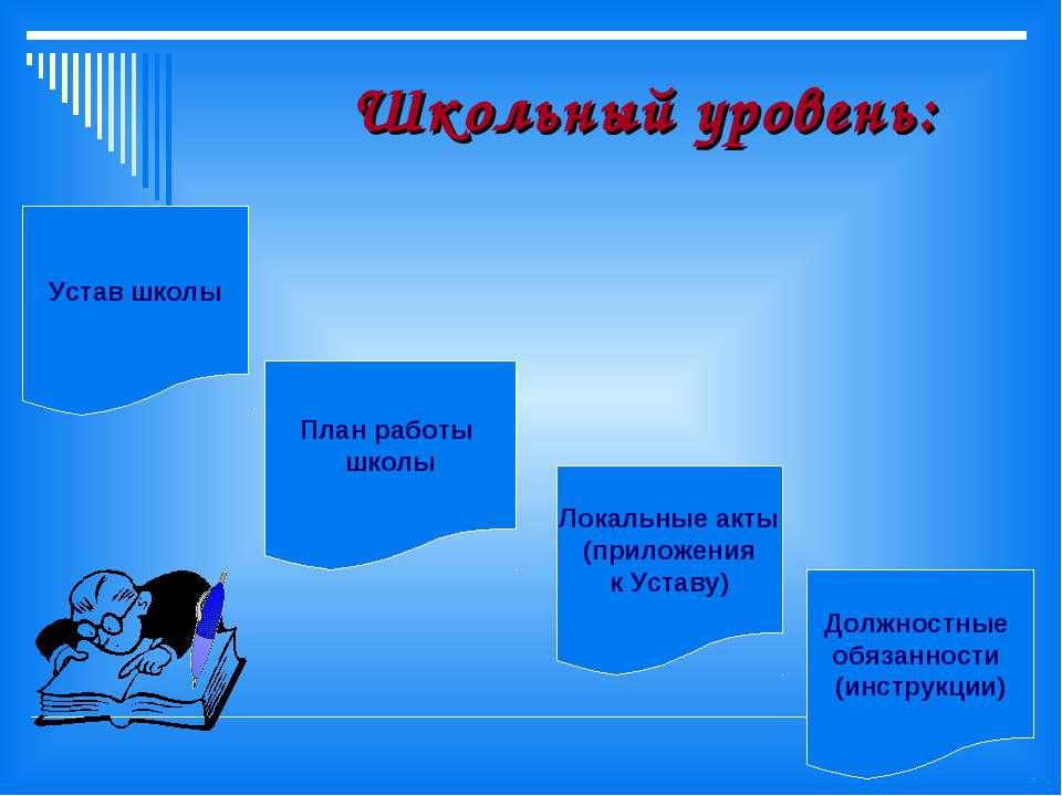 Школьный уровень: Устав школы План работы школы Локальные акты (приложения к ...
