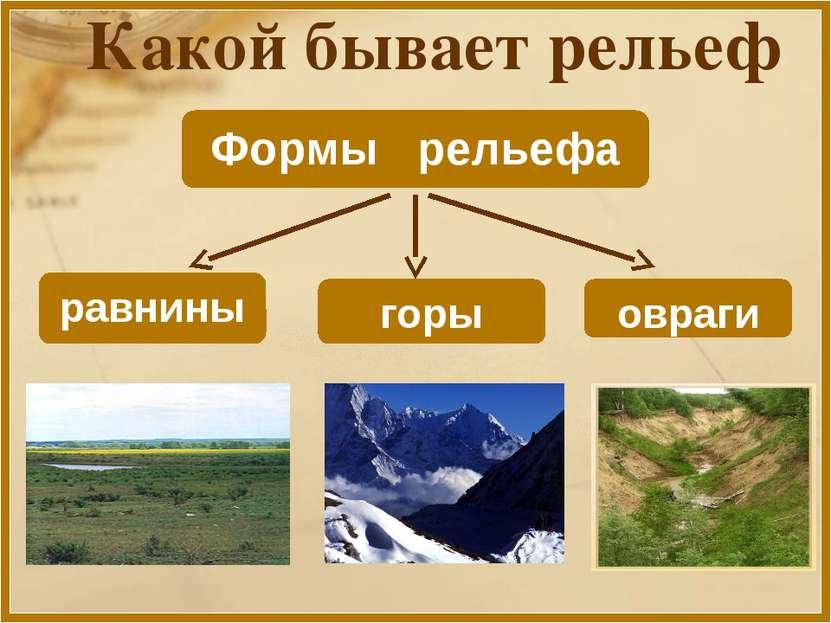 Какой бывает рельеф Формы рельефа равнины горы овраги