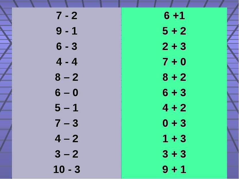 7 - 2 9 - 1 6 - 3 4 - 4 8 – 2 6 – 0 5 – 1 7 – 3 4 – 2 3 – 2 10 - 3 6 +1 5 + 2...