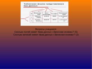 Вопросы учащимся: Сколько полей имеет база данных «Записная книжка»? (5) Скол...