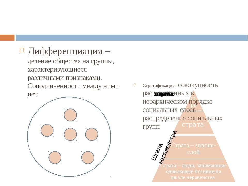 Теория стратификации Питирим Сорокин – американский социолог Дифференциация –...