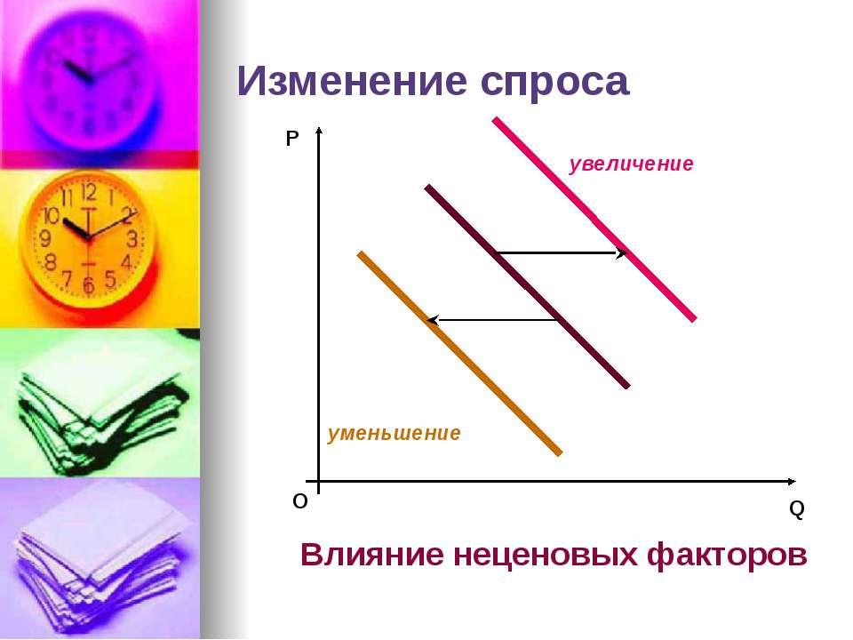 Равновесие на рынке. Po – равновесная цена Qo – равновесное количество О P Q ...