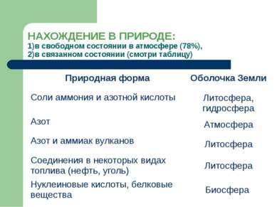 НАХОЖДЕНИЕ В ПРИРОДЕ: 1)в свободном состоянии в атмосфере (78%), 2)в связанно...