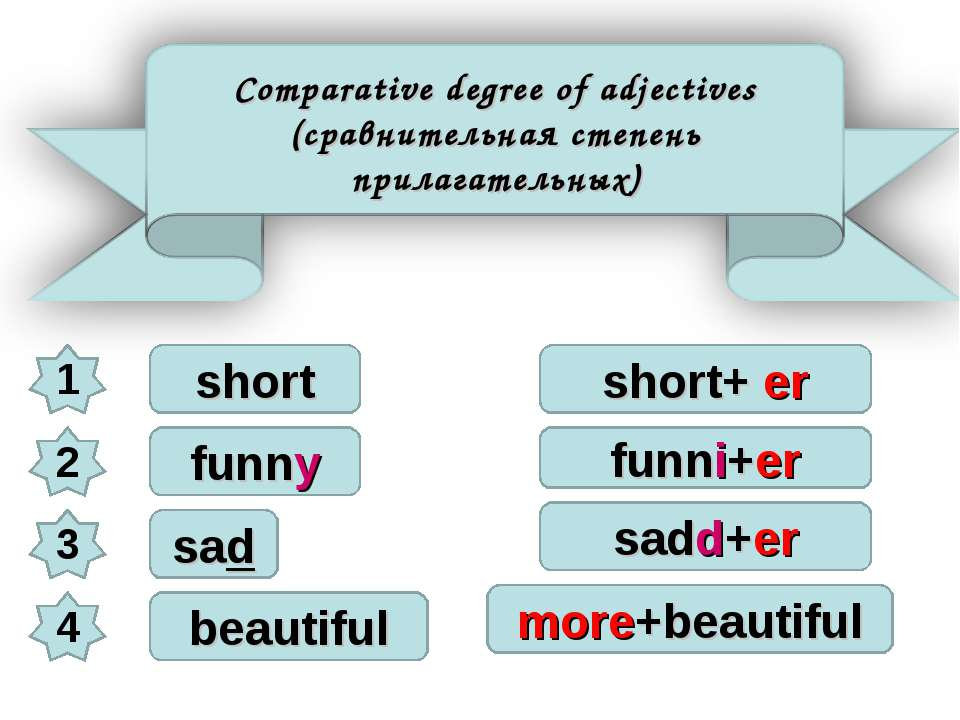 1 2 3 4 short funny sad beautiful short+ er funni+er sadd+er more+beautiful