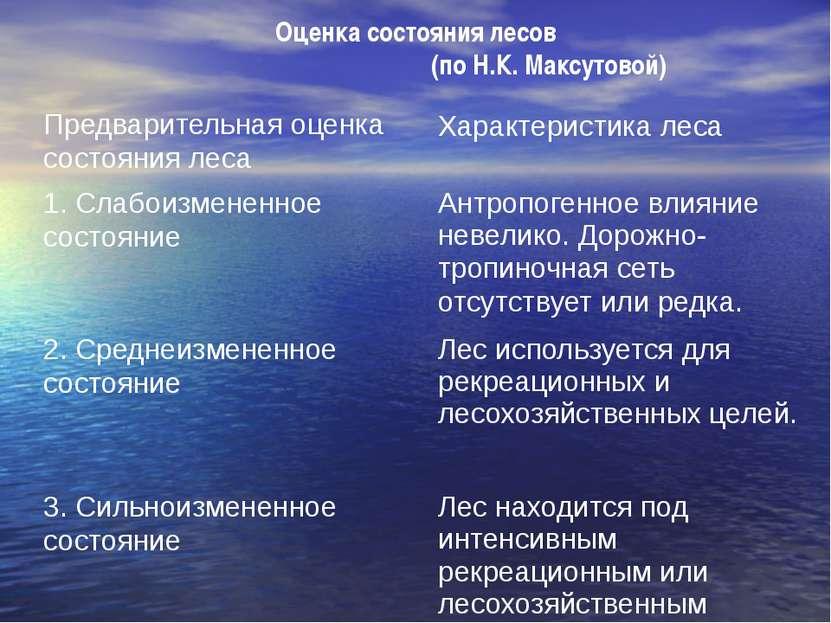 Оценка состояния лесов (по Н.К. Максутовой) Предварительная оценка состояния ...