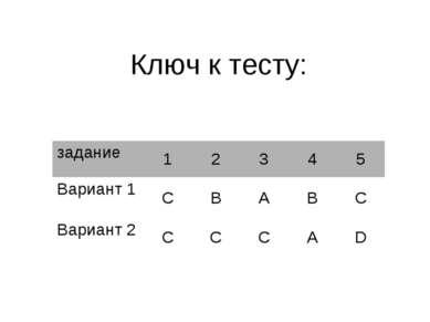 Ключ к тесту: задание 1 2 3 4 5 Вариант 1 C B A B C Вариант 2 C C C A D