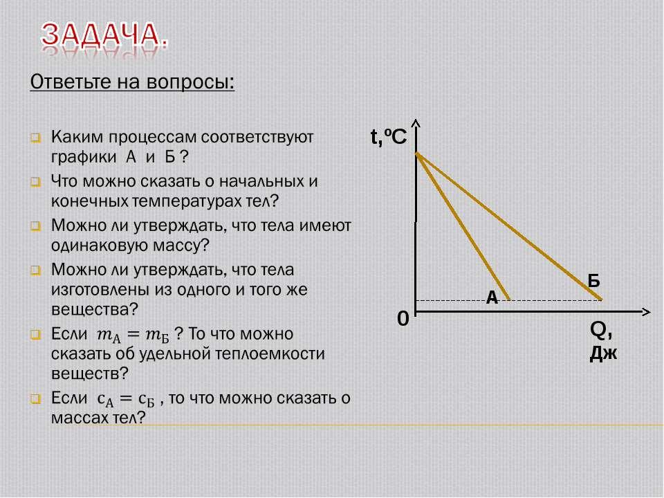 t,ºC 0 Q, Дж А Б
