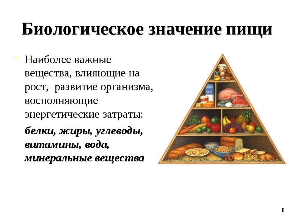 Биологическое значение пищи Наиболее важные вещества, влияющие на рост, разви...