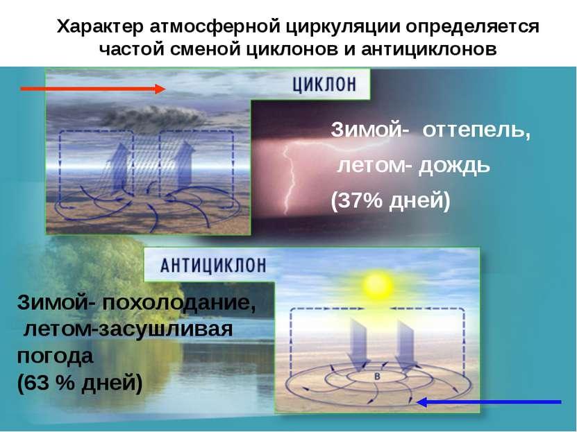 Характер атмосферной циркуляции определяется частой сменой циклонов и антицик...
