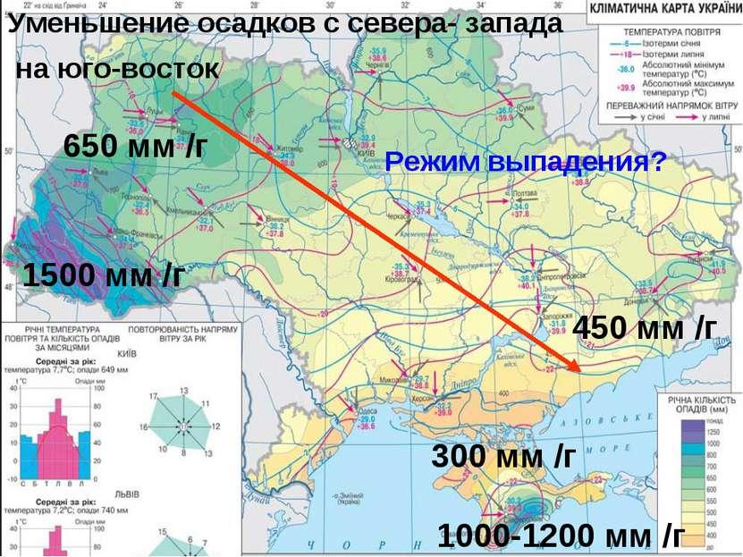 Уменьшение осадков с севера- запада на юго-восток 450 мм /г 300 мм /г 650 мм ...