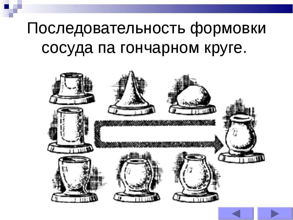 Последовательность формовки сосуда па гончарном круге.