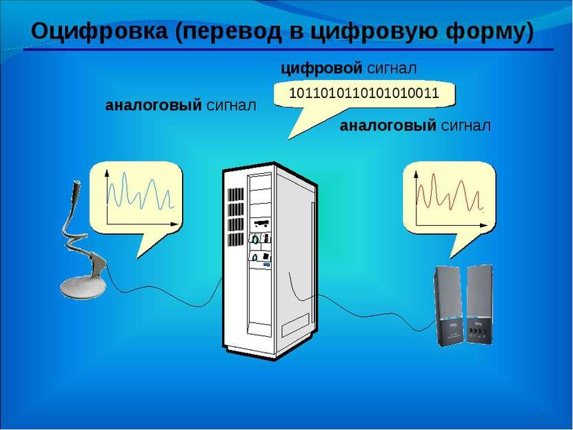 * Оцифровка (перевод в цифровую форму) 1011010110101010011 аналоговый сигнал ...