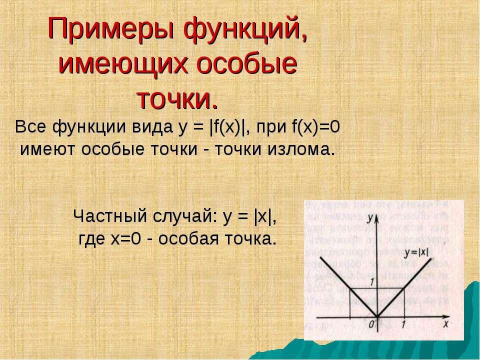 Примеры функций, имеющих особые точки. Все функции вида у = |f(x)|, при f(x)=...