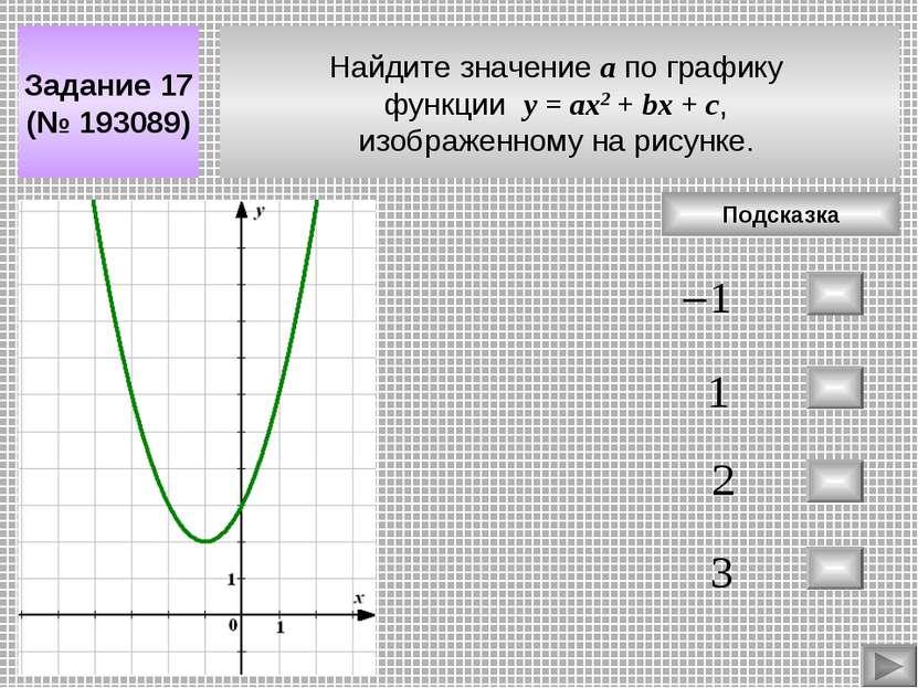 Найдите значение а по графику функции у = aх2 + bx + c, изображенному на рису...