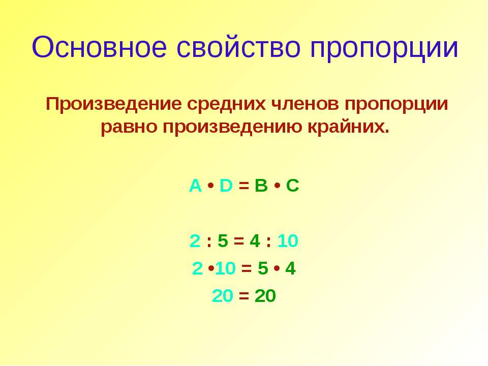 Основное свойство пропорции Произведение средних членов пропорции равно произ...