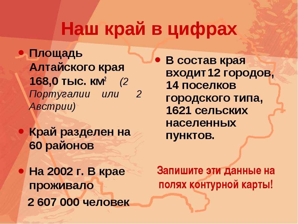 Наш край в цифрах Площадь Алтайского края 168,0 тыс. км2 (2 Португалии или 2 ...