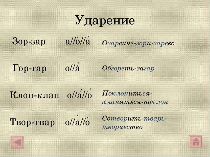 Ударение Зор-зар а//о//а Гор-гар о//а Клон-клан о//а//о Твор-твар о//а//о / /...