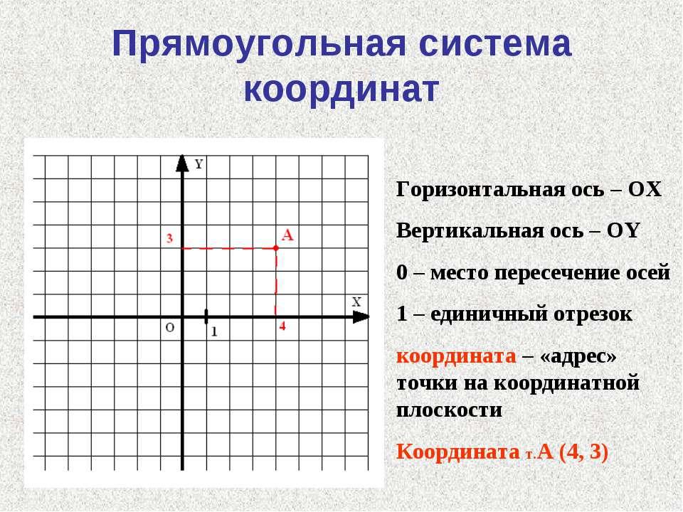 Прямоугольная система координат Горизонтальная ось – ОХ Вертикальная ось – ОY...